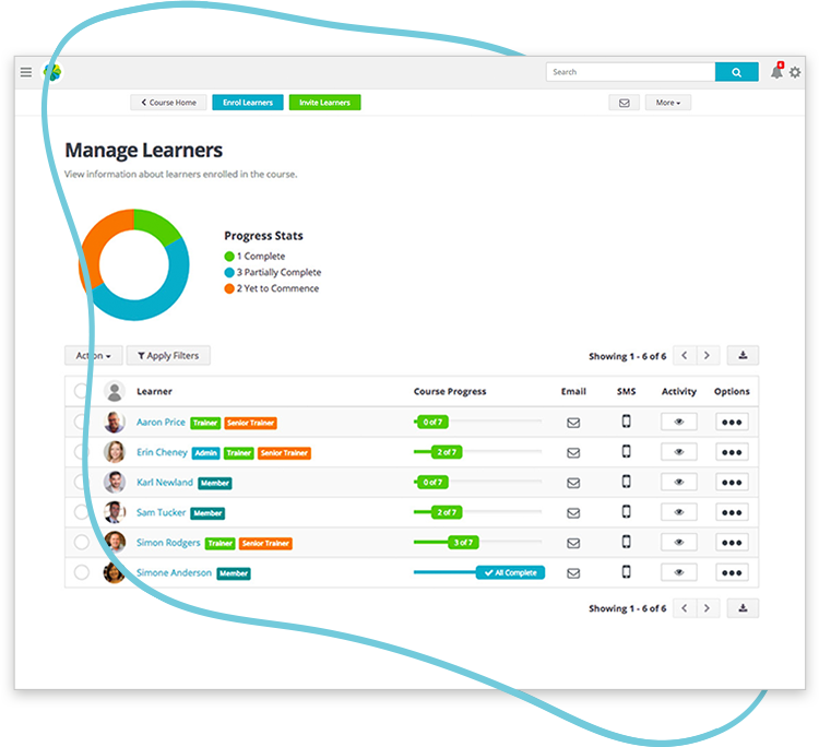 Wyzed includes built-in tracking and powerful reporting tools to visually track the progress and growth of your people
